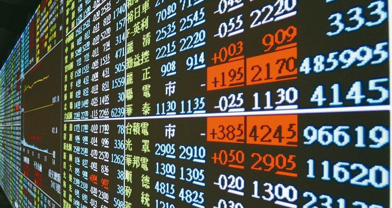 市場在短線急漲下,操作上建議採雙龍頭策略,找尋短中長期趨勢類股,並防範大盤拉回修正。聯合報系資料照片/記者侯永全攝影