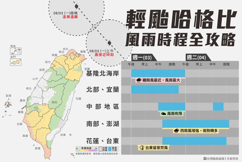 圖/截自「台灣颱風論壇|天氣特急」臉書粉絲團