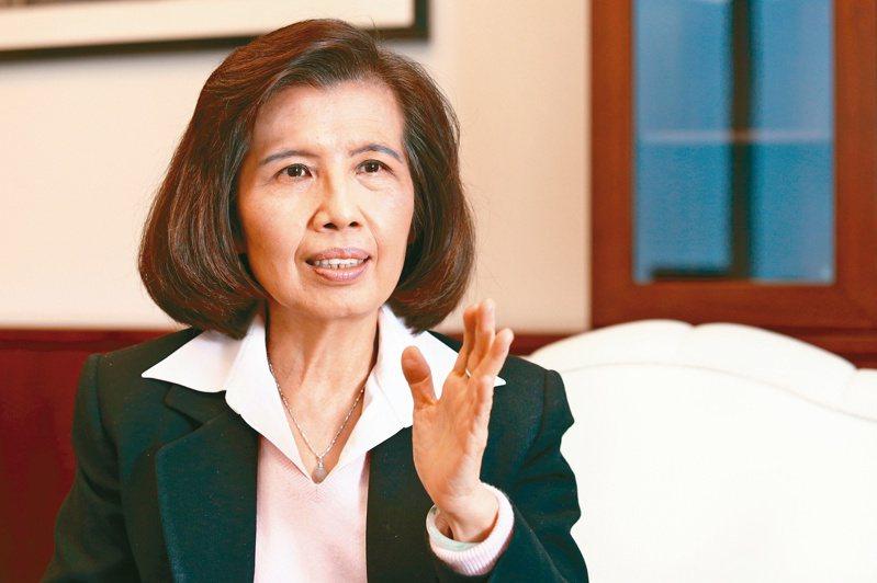大同公司董事長林郭文艷4日申讓持股6,300張,占持股達44.98%。 本報資料照片