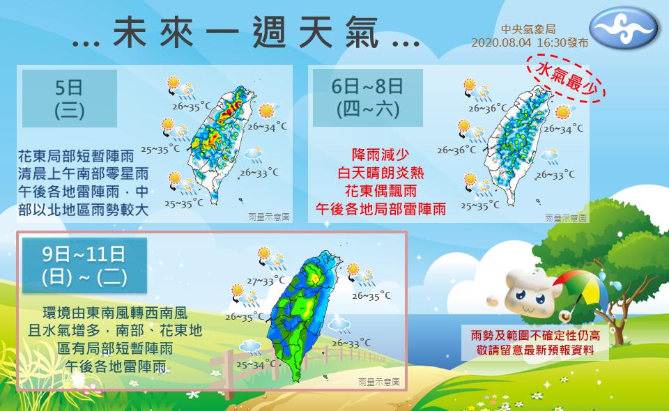 未來一周天氣。圖/取自「報天氣 - 中央氣象局」