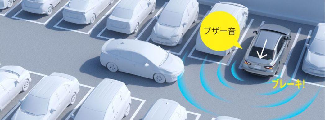 摘自Toyota.JP