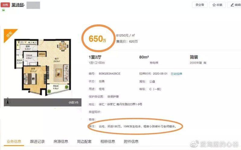上海徐家匯的一間小豪宅兇宅以680萬人民幣(約2874萬新台幣)火速賣掉。圖擷自微博「愛淘屋的心谷」