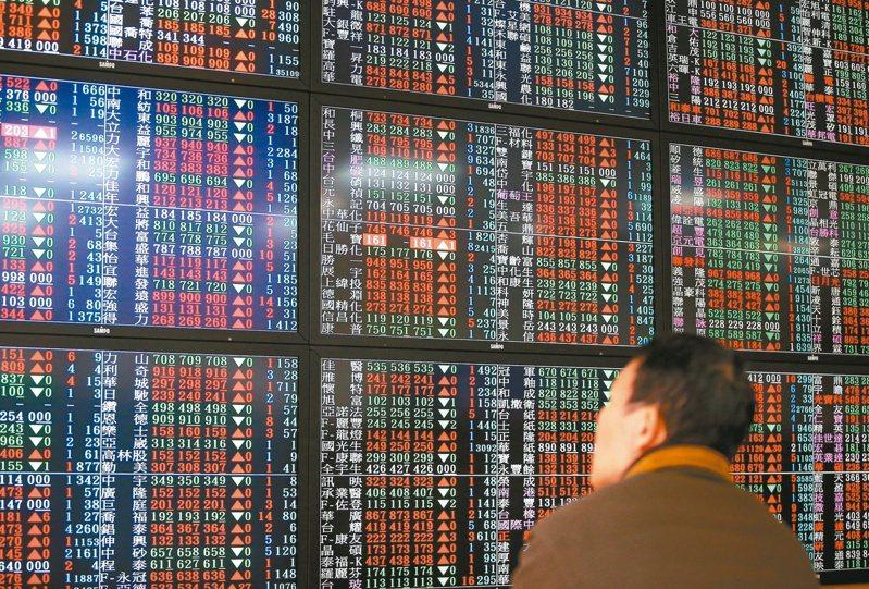 台股早盤電子股領軍帶頭衝,一度大漲近170點,不過盤中漲勢收斂。 圖/聯合報系資料照片
