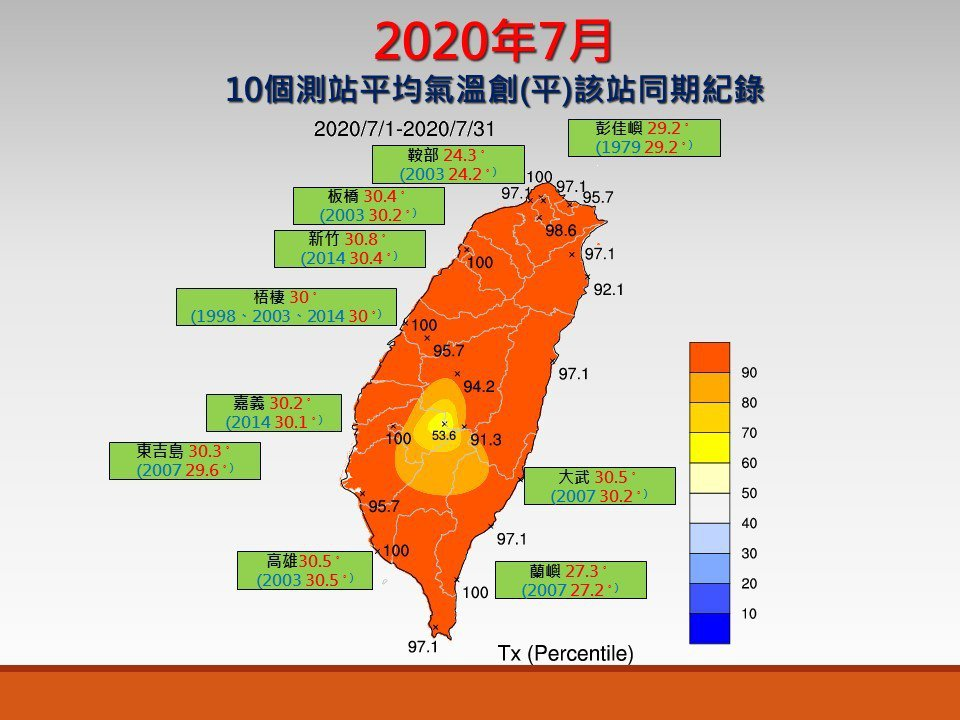 7月10個測站平均氣溫創(平)該站同期紀錄。圖/取自「報氣候 - 中央氣象局」