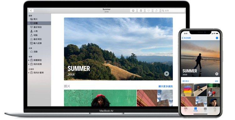 用iPhone拍下的「相片」會自動掃描圖庫中有意義的人物、地點、假期等等,並將其...