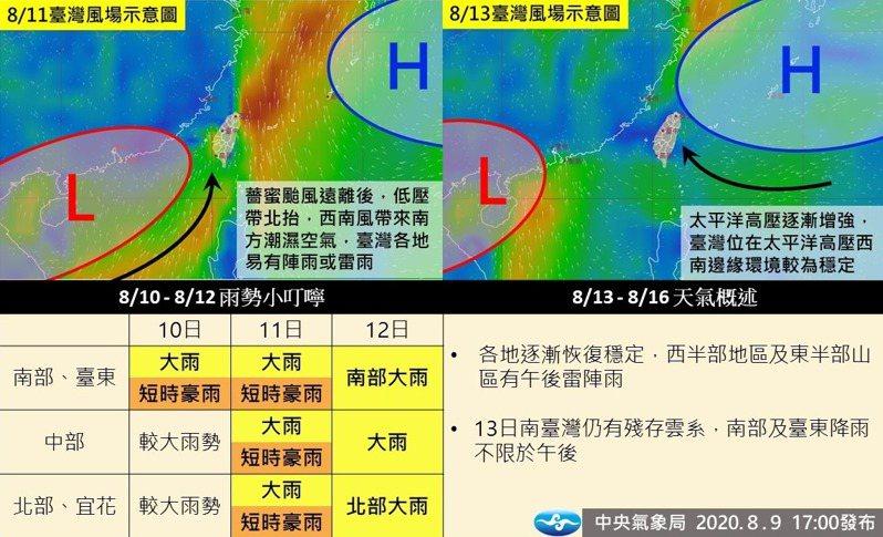 中央氣象局預報一周天氣。圖/氣象局提供