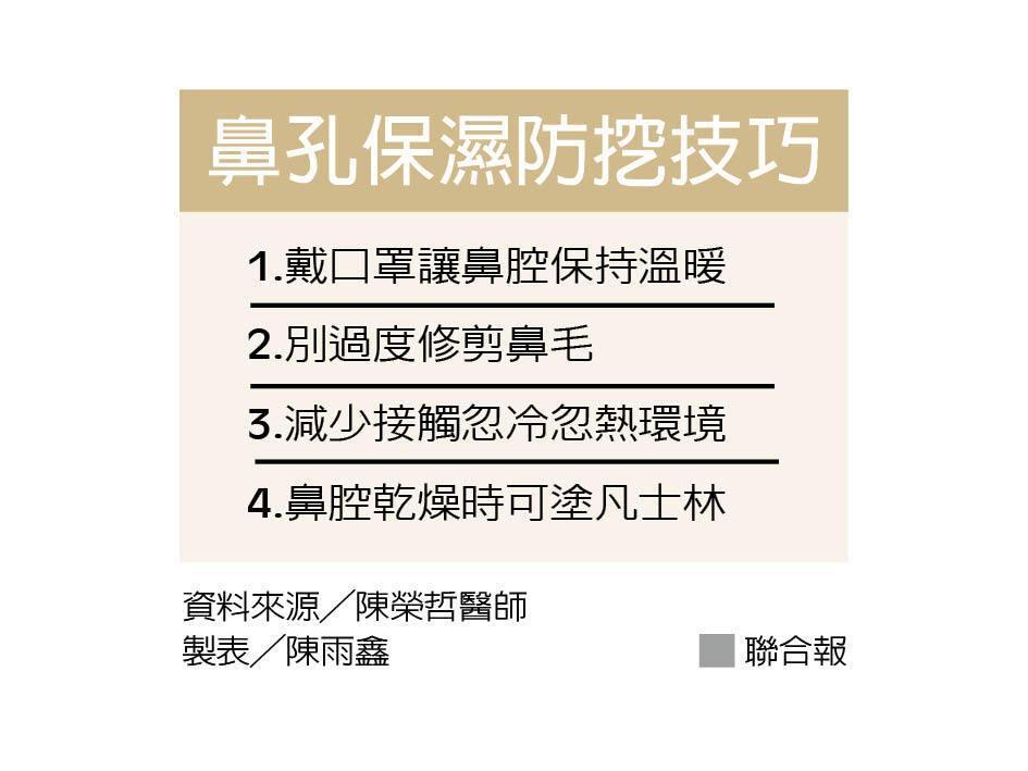 鼻孔保濕防挖技巧 製表╱陳雨鑫