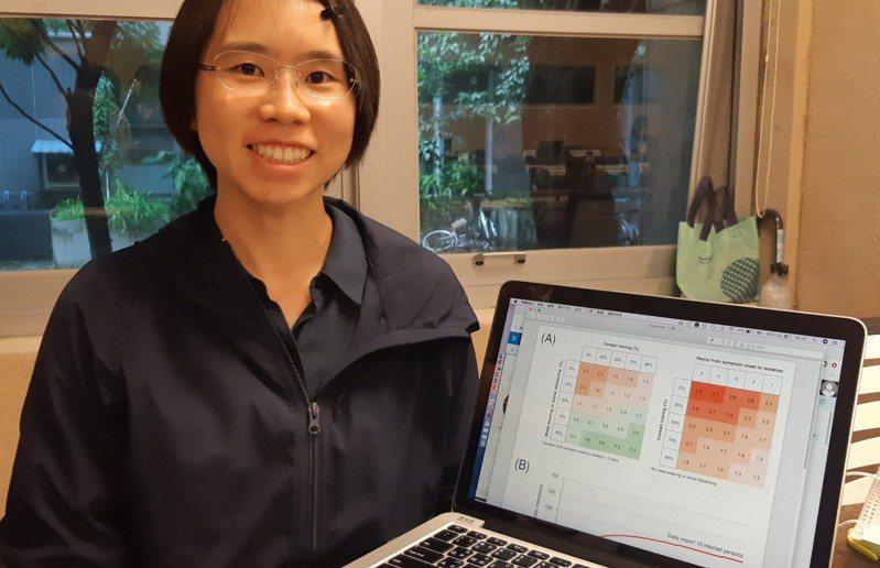年僅26歲的流病與預醫所博士候選人陳怡諠,是台灣推出口罩實名制防疫戰術背後的功臣。記者邱宜君/攝影