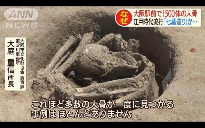 日本大阪市教育委員會與一般財團法人大阪市文化財協會今天表示,在位於JR大阪站北側再開發區的墓地遺跡內,發現超過1500具的人類遺骨。圖/取自ANN NEWS