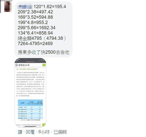 網友照台電計價方式計算原po的電費應該是4800元左右。圖擷自爆怨公社