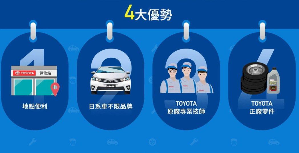 TOYOTA社區型便利保修站擁有四大優勢。 圖/摘自TOYOTA TAIWAN官...