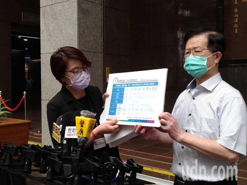 台北市副市長黃珊珊今天宣布,北市府針對目前仍收住居家檢疫旅客的一般飯店、旅館,限期本周五前,將居家檢疫者轉介至防疫旅館,否則將公布名單。記者林麗玉/攝影