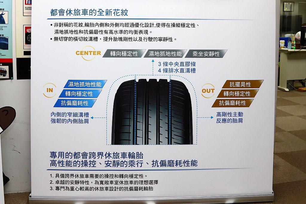 橫濱BluEarth-XT AE61特點在於具備三條高剛性中央直膠條、高剛性主動...