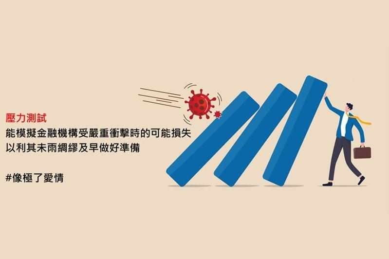 圖/擷自中央銀行臉書專頁