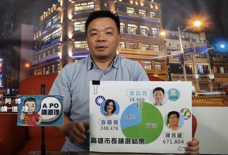 高思博認為國民黨在高雄市長補選落敗,是選局處於大逆風狀態。圖/高思博提供