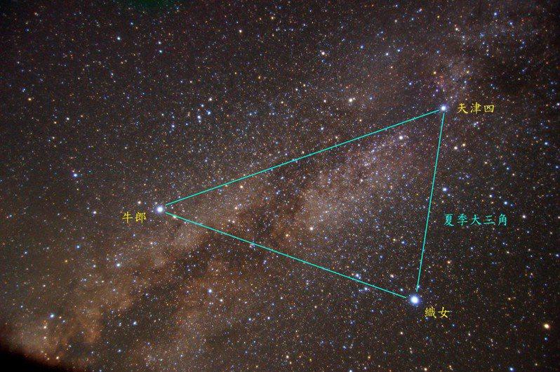 北市天文館將於8月25日(二)七夕晚間19~21時,於四樓觀測區帶領民眾用肉眼觀看牛郎星與織女星,在夜空中找尋七夕的男女主角。 圖/北市天文館提供