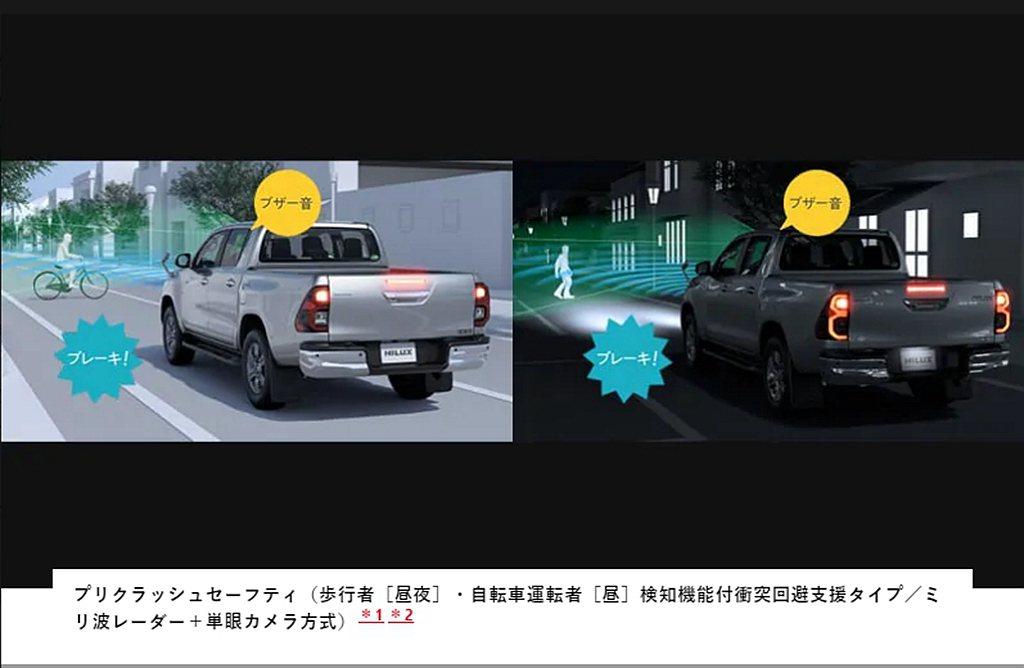 僅Toyota Hilux Z高階車型才有TSS系統,包含PCS預警式防護系統(...