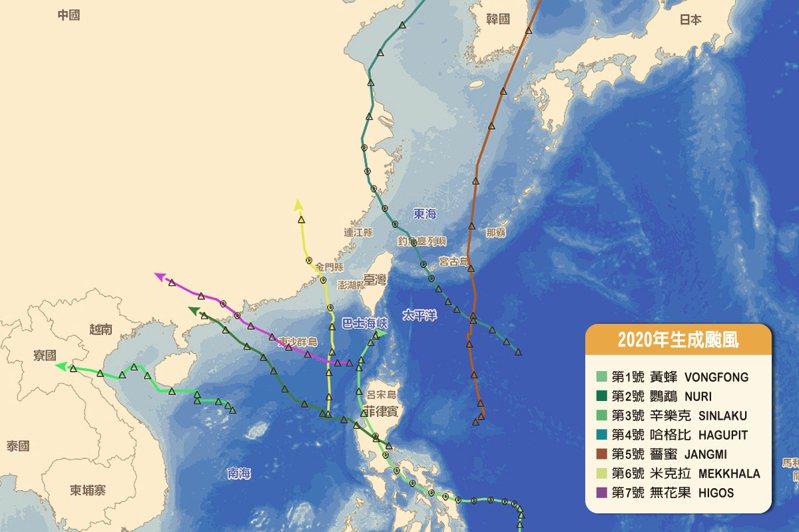 今年7個颱風全部繞過台灣。圖/取自氣象局颱風資料庫