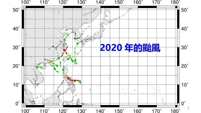 2020年目前為止的颱風。圖/取自「氣象達人彭啟明」