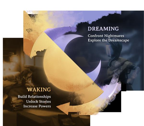 這張圖片可以更直接瞭解到白日與夢境可以做的事情