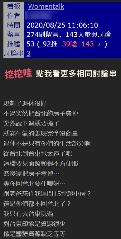 一名網友的父母未經商量就賣掉台北的房子,並在台東買房定居,讓原PO相當生氣,間接...