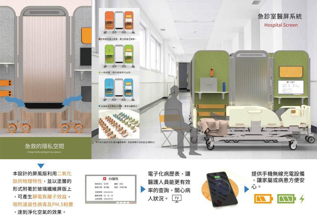 東南科技大學創業產品設計系簡碩亨、鮑品丞兩位同學「急診室醫屏系統(The hos...