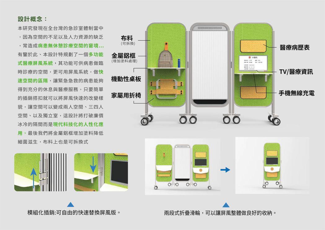 急診室醫屏系統結構及功能說明。 東南科大/提供