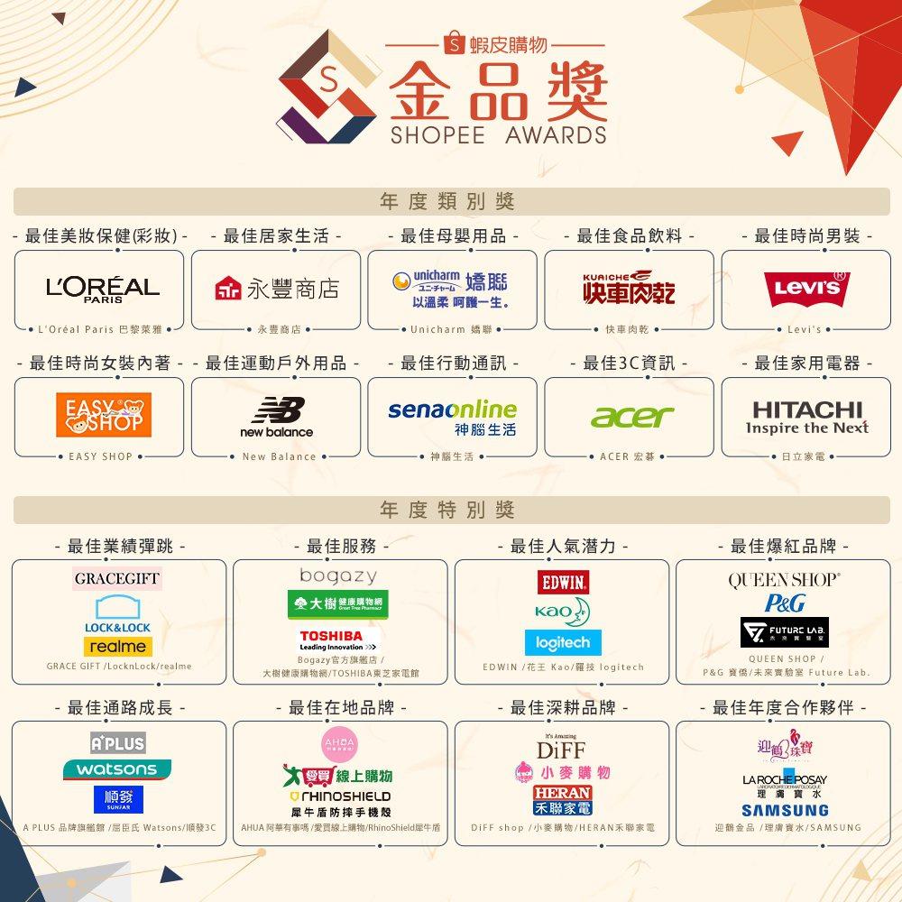首屆「蝦皮購物金品獎」公布34大傑出品牌。蝦皮購物/提供