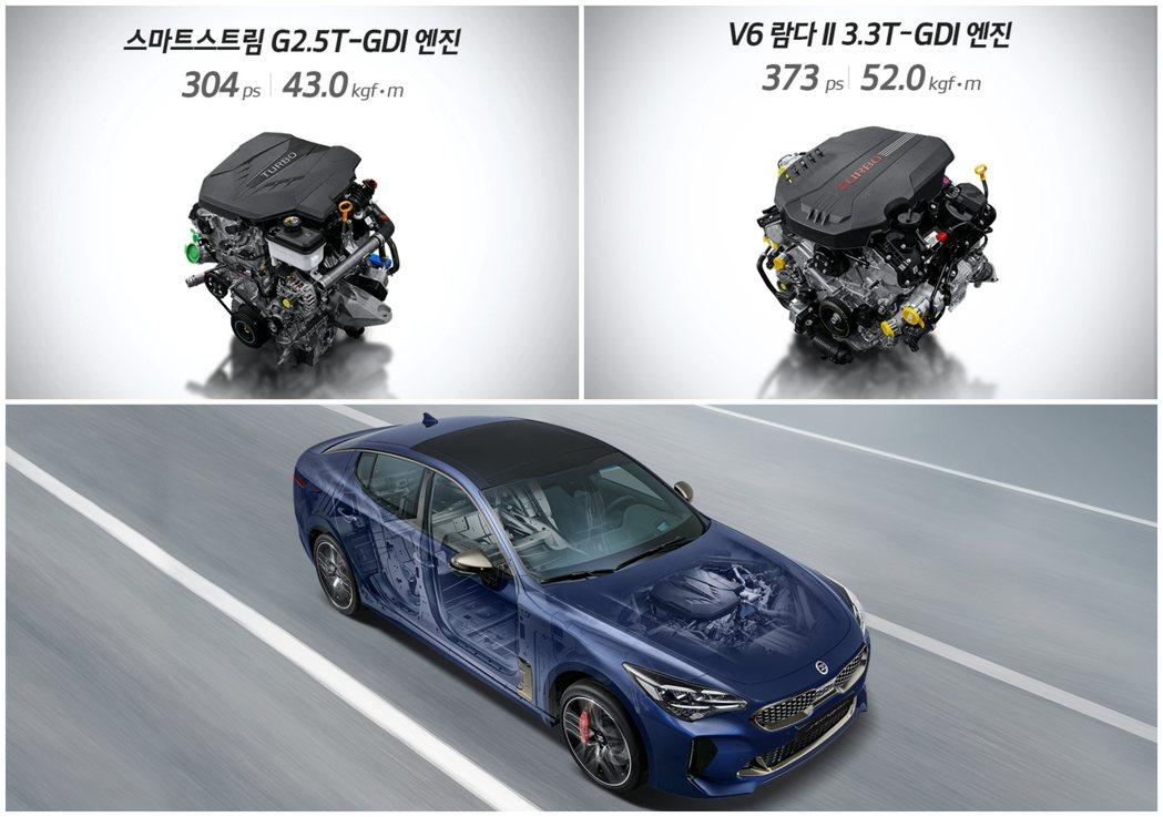 Kia Stinger Meister提供了2.5T與3.3T兩具動力引擎。 摘...