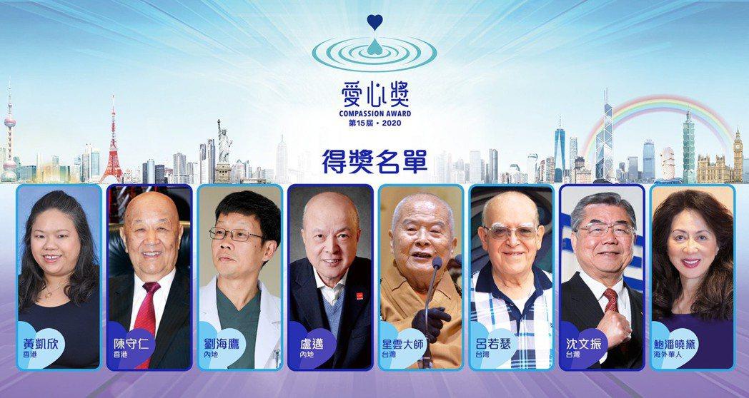 第15屆‧2020「愛心獎」8位得獎人。(左起)台灣的星雲、呂若瑟、沈文振;內地...