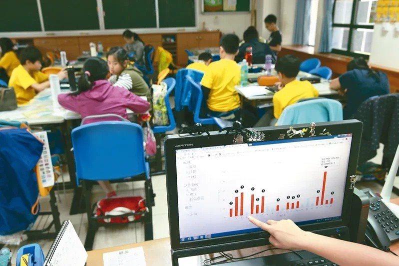 教育部統計,小學三年級學生使用科技工具的時間越長,國語、數學成績反而更差,主因是分心滑臉書等與課程無關的網站。本報資料照片