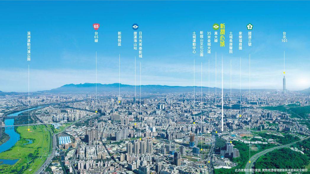 「新潤心城」擁抱土城最精華市區。 業者/提供