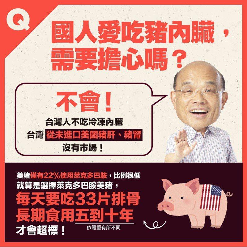 蘇貞昌秀圖卡挺進口美豬政策。圖/擷取自蘇貞昌官方line