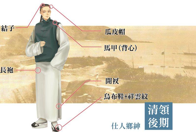 (圖/臺灣服飾誌 提供,插圖繪師:吳乃慧)