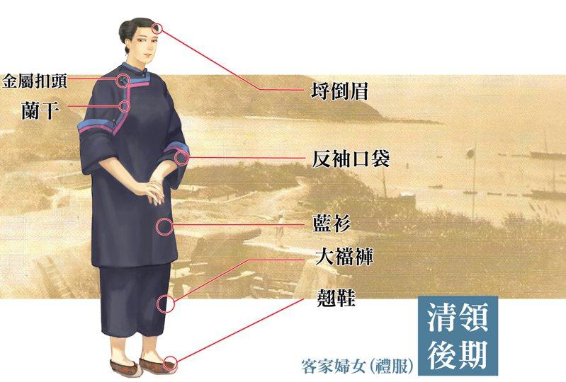 清領後期客家女性(圖/臺灣服飾誌 提供,插圖繪師:吳乃慧)
