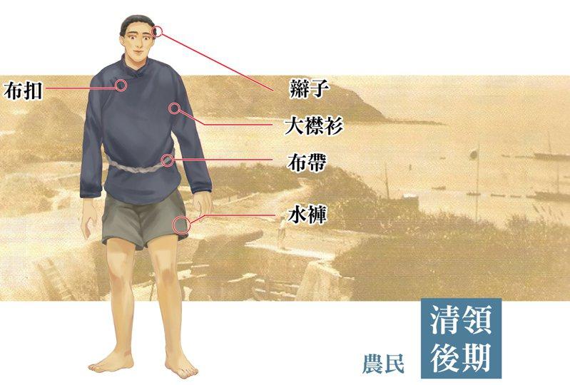 清領後期農民打扮(圖/臺灣服飾誌 提供,插圖繪師:吳乃慧)