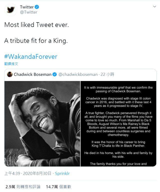 「黑豹」查德維克博斯曼的病逝聲明打破推特紀錄。圖/摘自推特