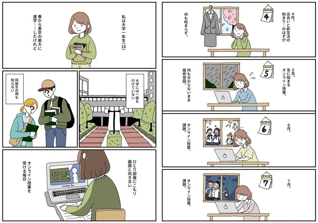 「大學生,還要忍多久?」藝術大學大一生Maki在twitter上貼出了自己畫的漫...