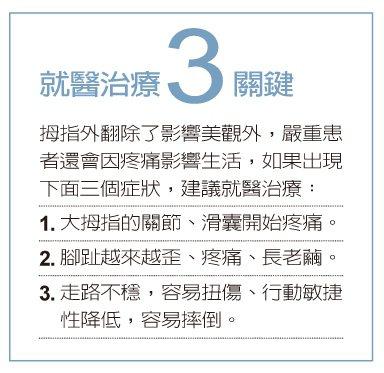 就醫治療3關鍵 資料來源/葉雅菱