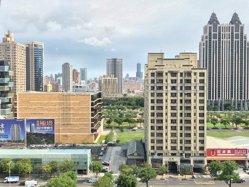 今年受疫情干擾,市場淡旺季節奏與過去不同,台南市及高雄市8月買賣移轉棟數,創14...