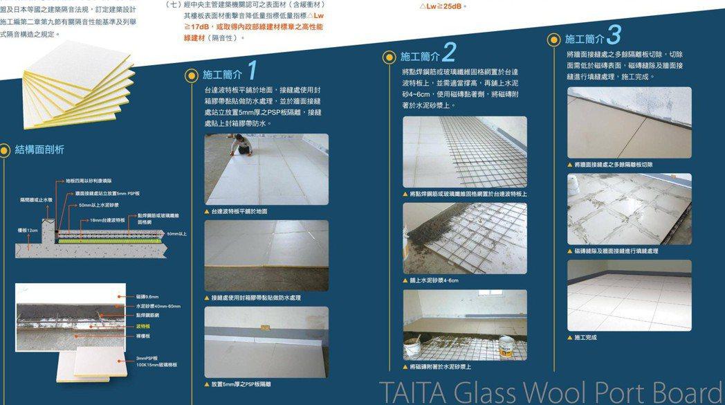 台達波特板安裝過程。台達/提供。