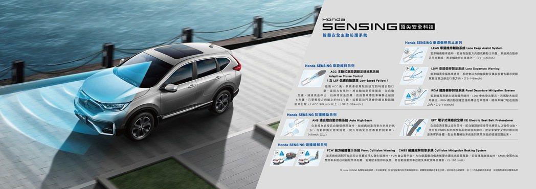 搭載Honda集結先進科技的「Honda SENSING智慧安全主動防護系統」。...