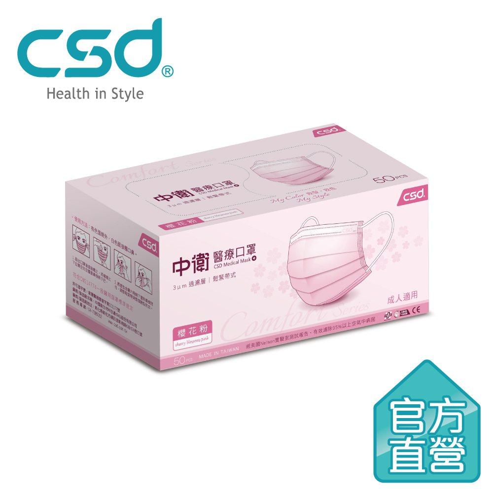 博客來將於9月4日上午限量開賣中衛醫療口罩50片盒裝—櫻花粉,售價300元,限量...