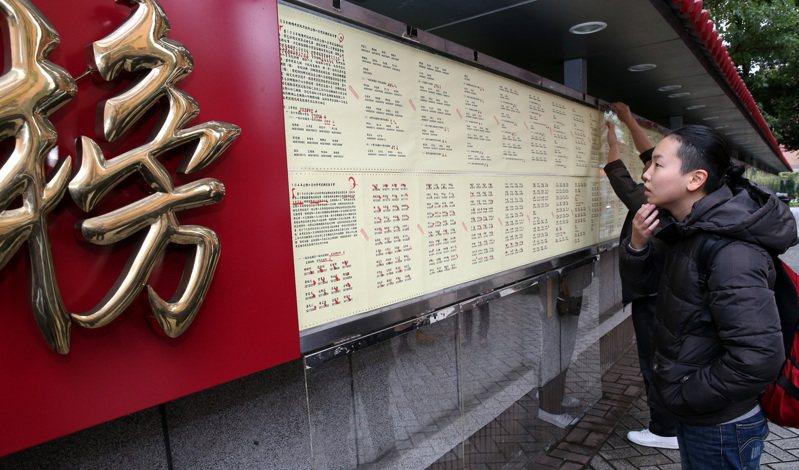 110年公務人員初等考試將在明年1月9日舉行,預計於10月27到11月5日受理報名。 圖/聯合報系資料照片