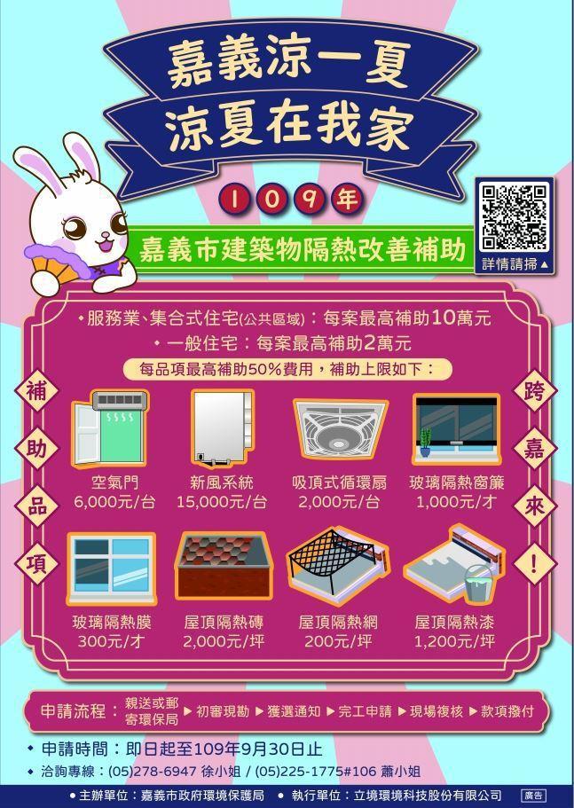 嘉義市政府環境保護局首度推出「建築物隔熱補助」,從即日起至9月30日止。圖/嘉義市政府提供