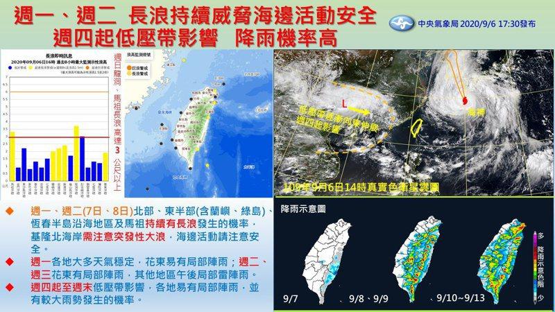 中央氣象局預報未來一周天氣。圖/取自臉書粉絲團「報天氣」