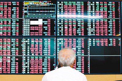 國內外盤前財經彙總20200907台股大盤假外資回流,掃貨小型股美股期貨下挫_09