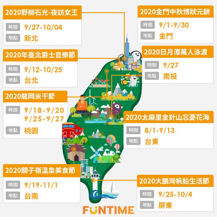 全台九月旅遊活動月曆。 圖/FunTime