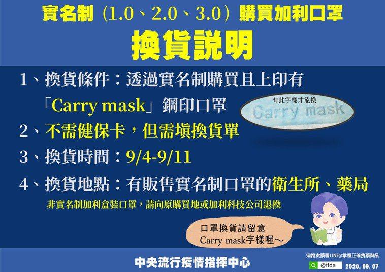 中央流行疫情指揮中心記者會說明加利口罩換貨注意事項。圖/指揮中心提供