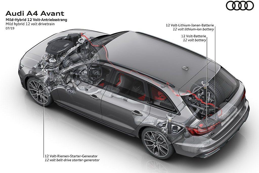 全車系標配12V輕型複合動力系統,結合高馬力輸出及高效率的雙重優勢, Start...